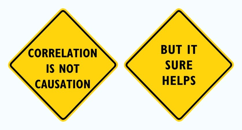 "Image Attribution: ""Correlation/Causation"" by Edward Tufte is licensed under a Creative Commons Attribution 2.0 Generic License"