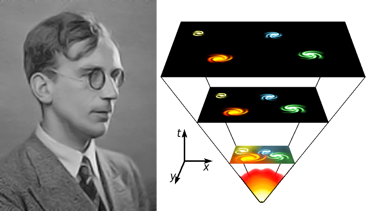 Gamow and his team were early proponents of the Big Bang theory.